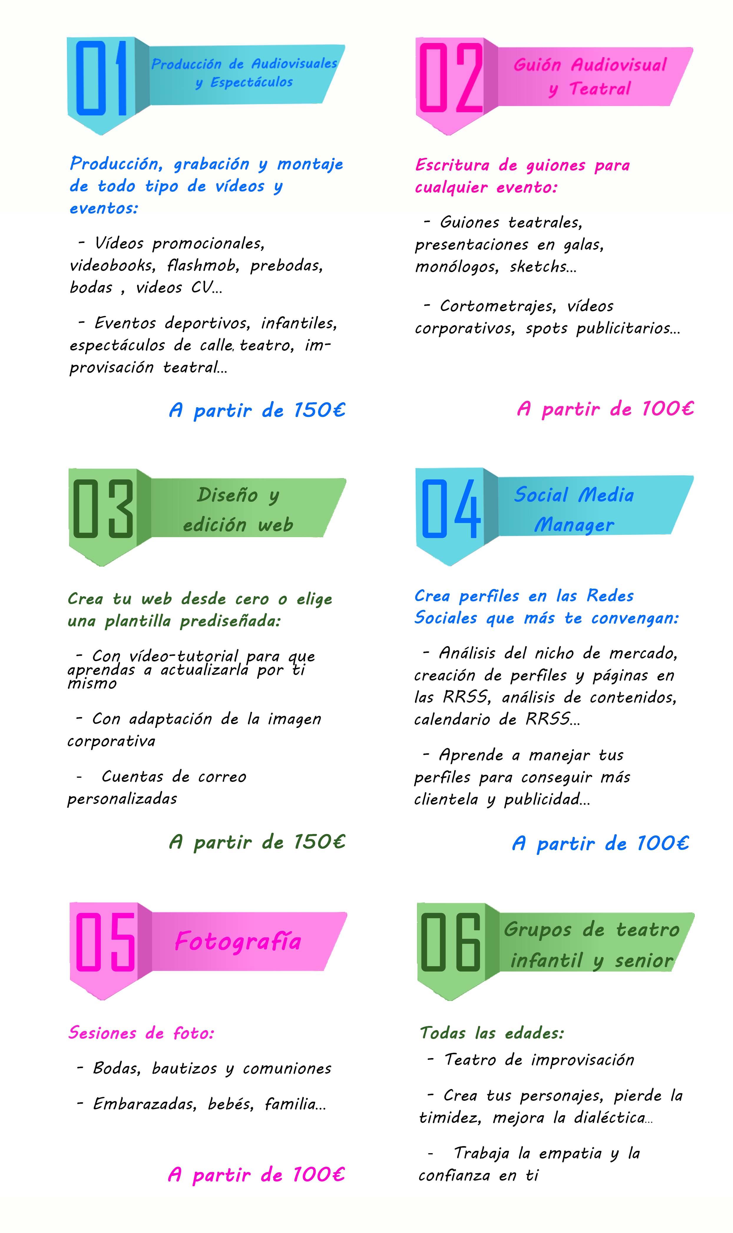 dossier web